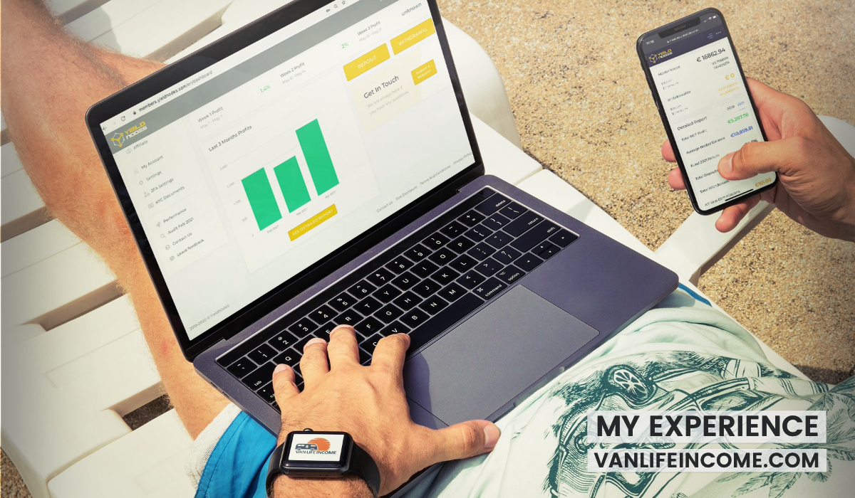 YieldNodes review returns on investment - VanLife Income